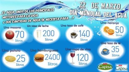 Grupo Capisa realiza acciones de concienciación el Día Internacional del Agua